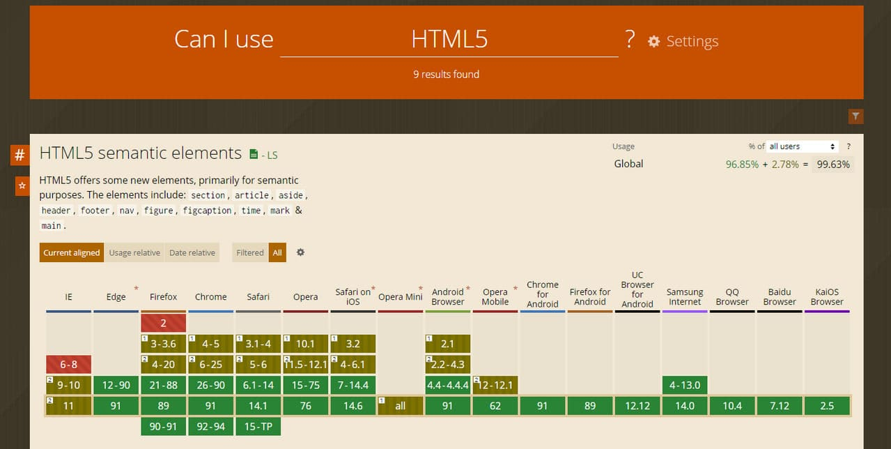 20+ Examples of Websites Using HTML5