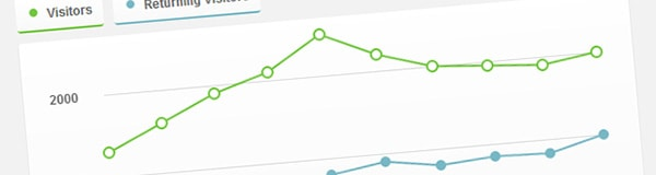 How to create an Interactive Graph using CSS3 & jQuery
