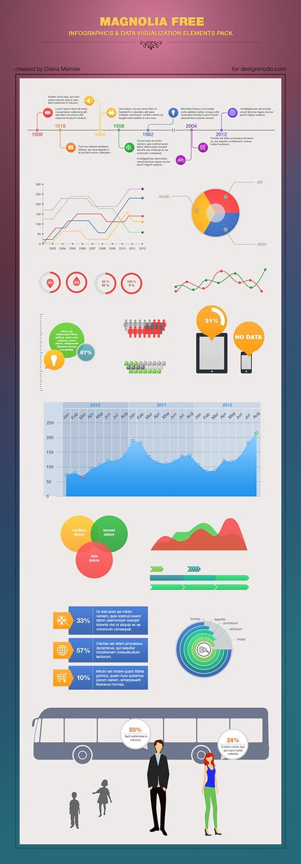 Magnolia Free - Infographic PSD Template - Designmodo