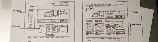 Pros and Cons of Website Redesign