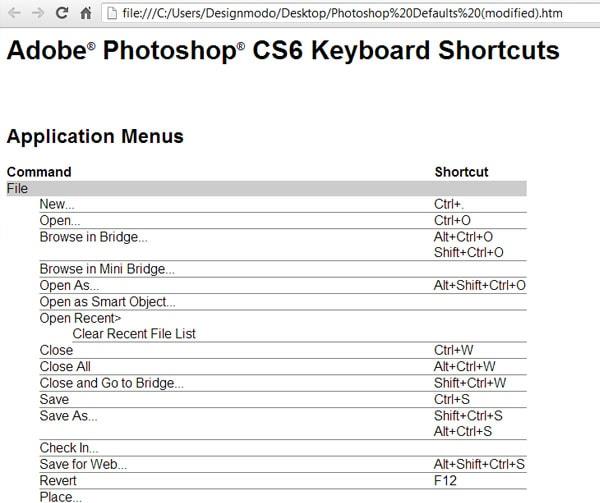 Photoshop Shortcut Keys Pdf Cs6