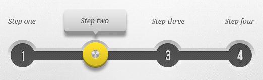 Progress Indicators as an Essential Part of Website