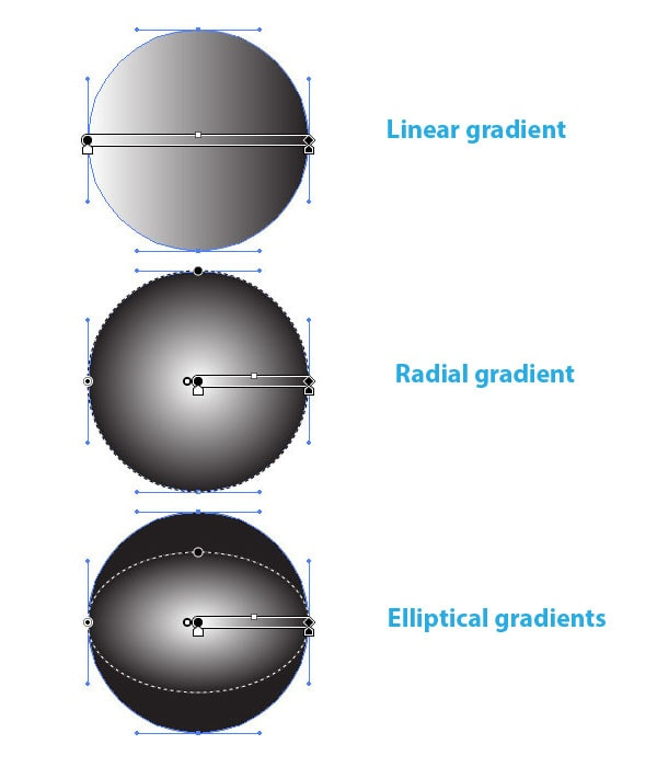Drawing Lines With Gradients : How to control gradient fills in adobe illustrator