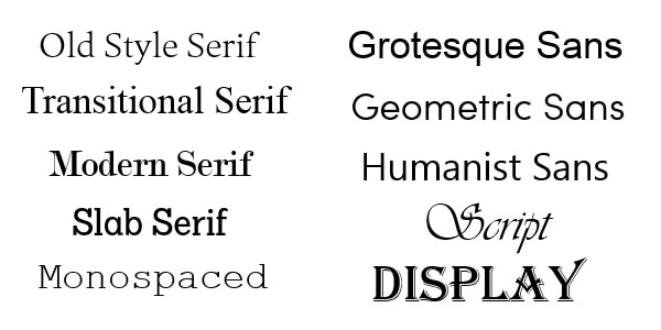 Knowing The Traditional Type Categories Are Can Bring You A Long Way In Understanding How Typefaces Work
