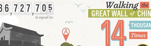 Infographics and Statistics in Website Design