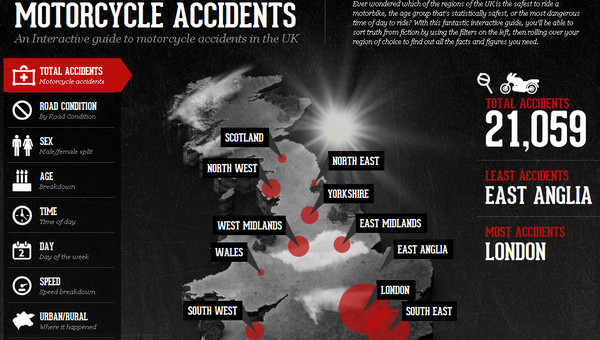UK Motorcycle Accident Hotspots