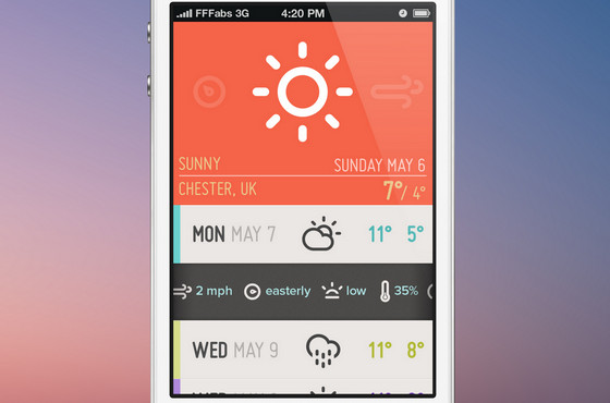 Use of Flat Design in Mobile App Interfaces, Best Examples ...