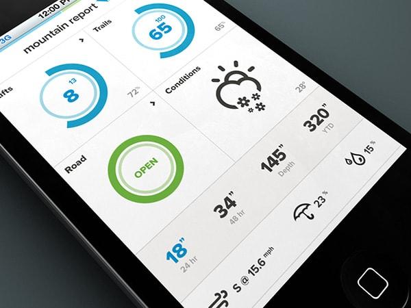 Mtn Report Mobile Updates