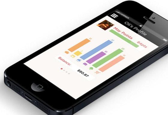 Fairshare Web App by Simon Phillips