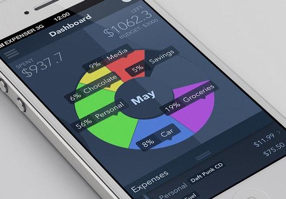 Simple Expense Tracker by Wiktor Nowak