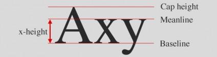 Useful Typography Tutorials to Enhance your Skills