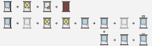 How to Improve Website UX with Doors Diagram