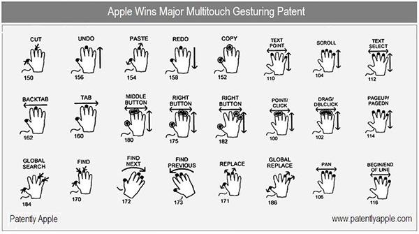Apple Gesture