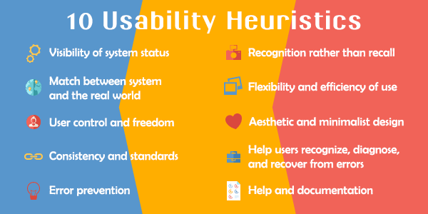 10 heuristics
