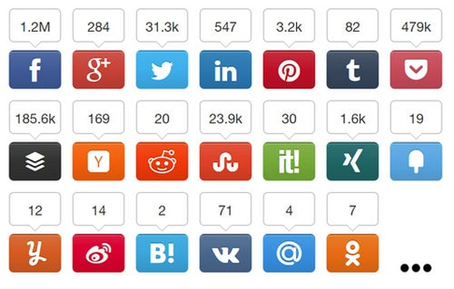 What Are Social Share Counts?