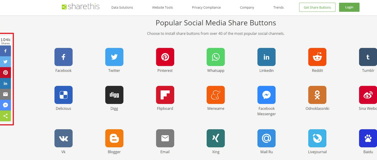 How to Use Social Share Counts in WordPress to Get Maximum Exposure?
