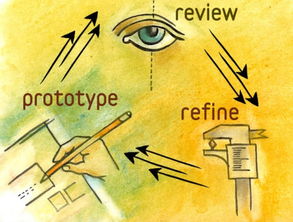 Prototype review refine