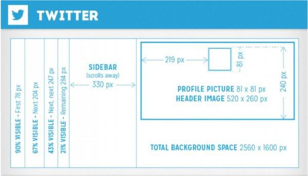 Twitter design specs