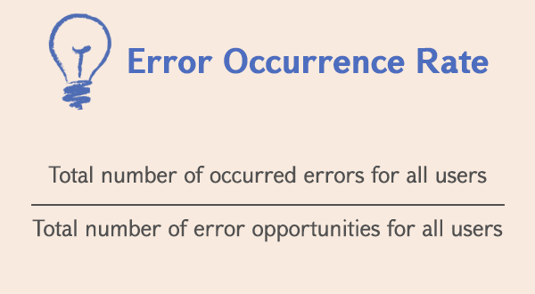 Error occurrence