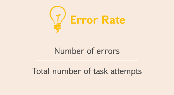 Task error rate