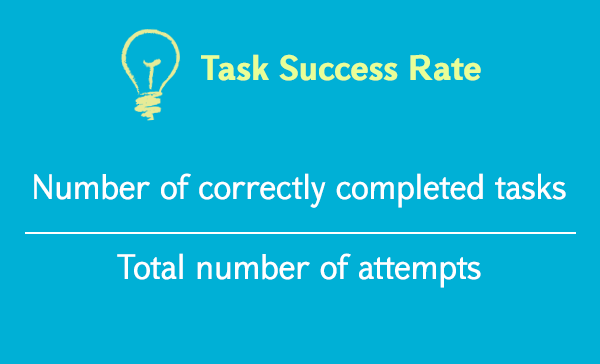 Task success rate
