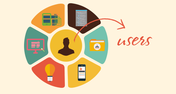 the value of ux research in product development designmodo