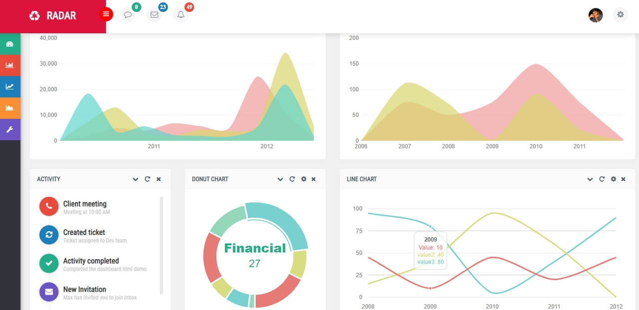 Essential Features of CSS Graphs and CSS Charts