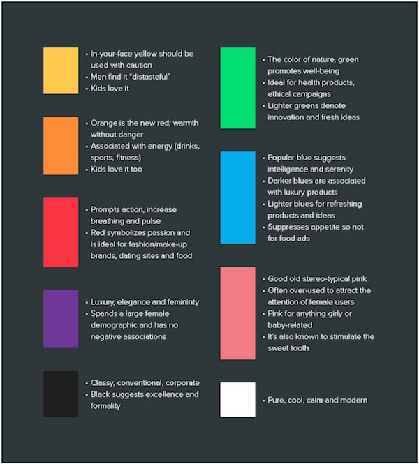 Image Result For Color Meanings