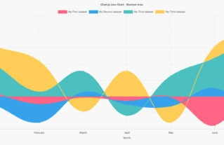 20 Useful CSS Graph and Chart Tutorials and Techniques