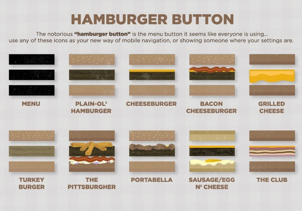 Hamburger Buttons