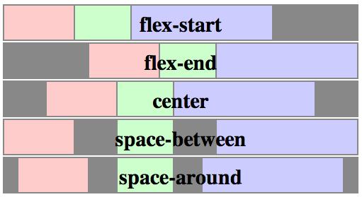 Opt-in Flexbox