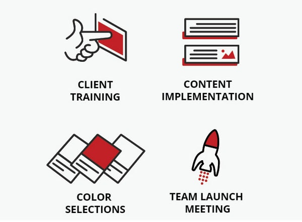 Process Icons / Blog Launch by Garrett Campagna
