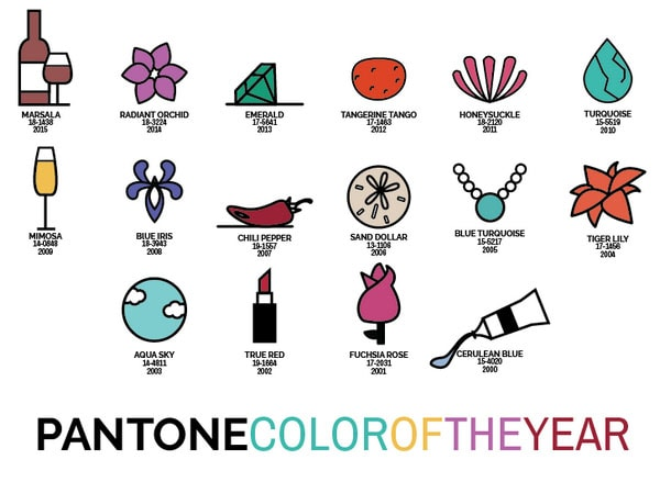 15 Years of Pantone - Upgrade by Annie Ratcliffe