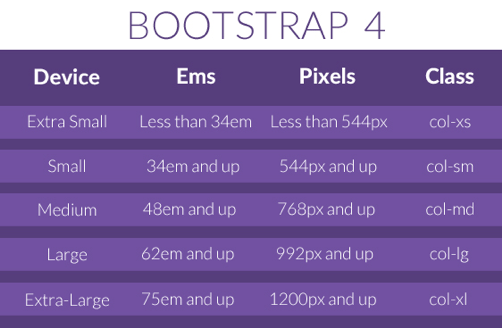 What Designers Need to Know About Bootstrap 4 - Designmodo