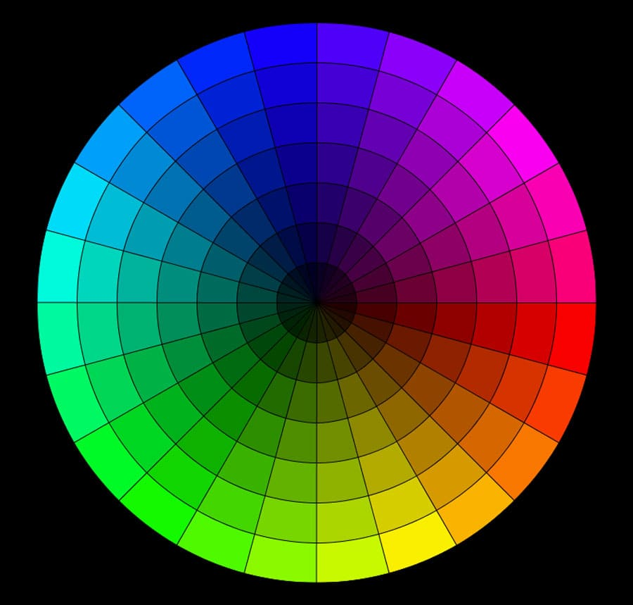 How to create perfect color combinations designmodo for Picture of colour wheel