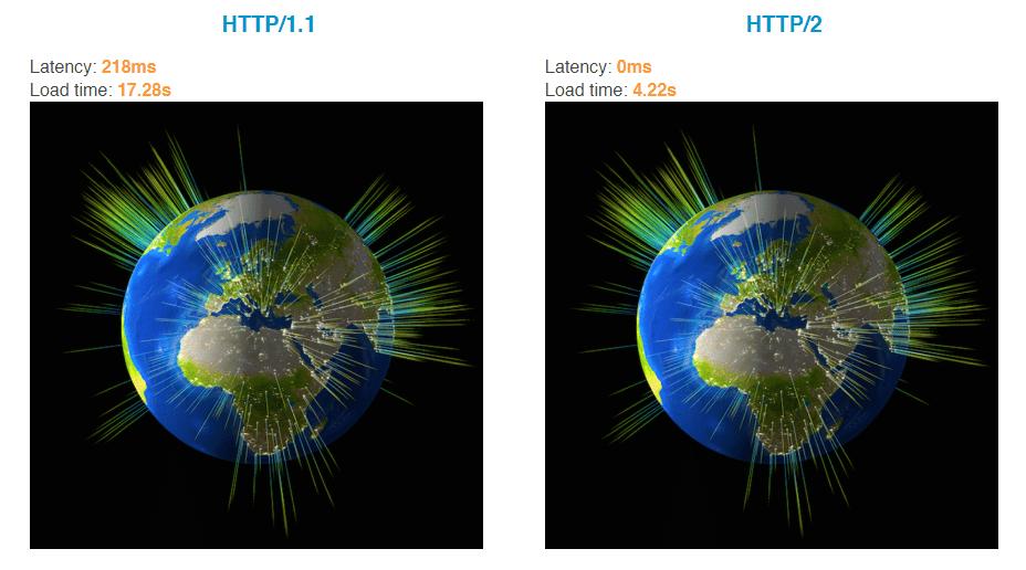 HTTP/2 is better