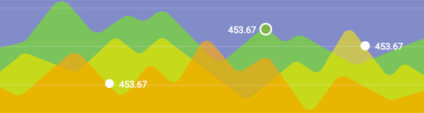 Create a Statistics UI Panel Using HTML & CSS3