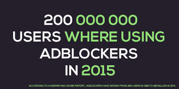 In 2015, 200 000 000 users whwere using ad-blockers