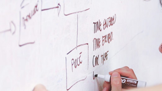 Intro Guide to UX Reviews for Web Designers