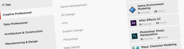 Mega Navigation Menu Design Trends in Modern Websites