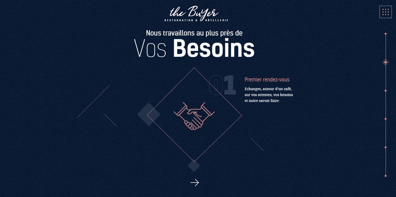 Vos besoins by the Buyer