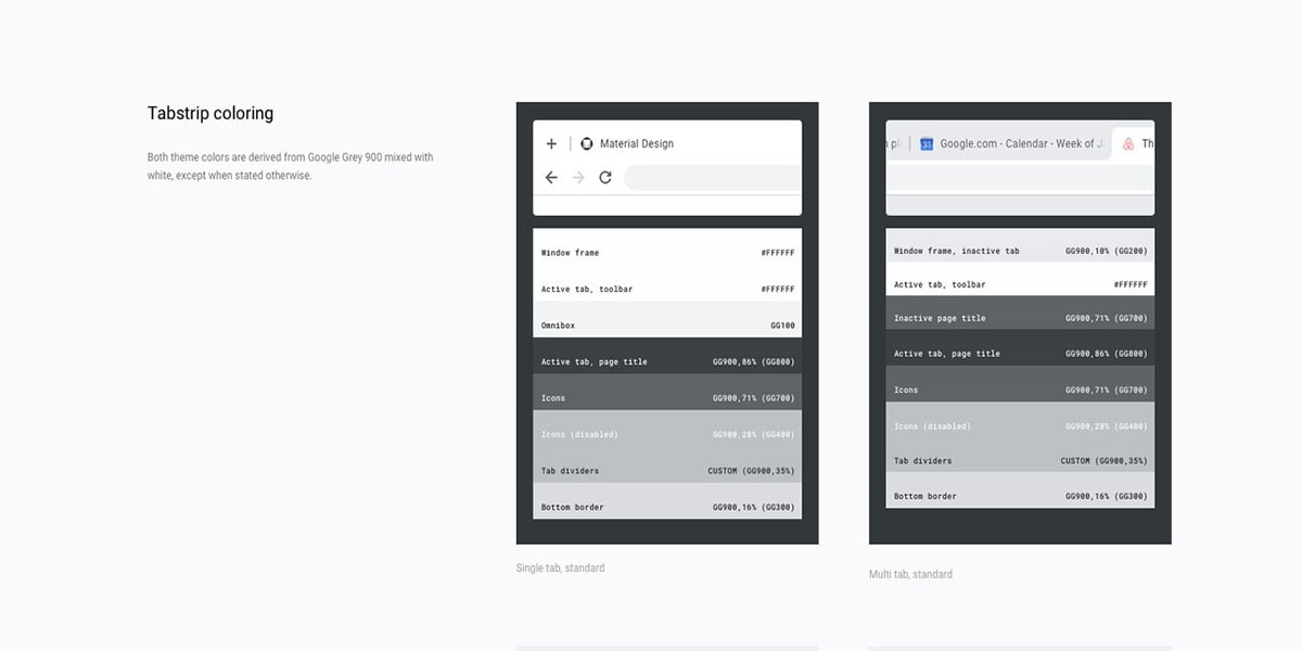 Chrome Material Design Elements