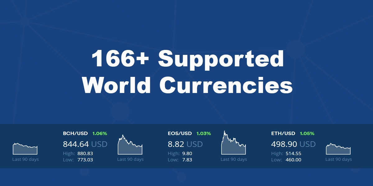 Coinlayer Real World Currencies