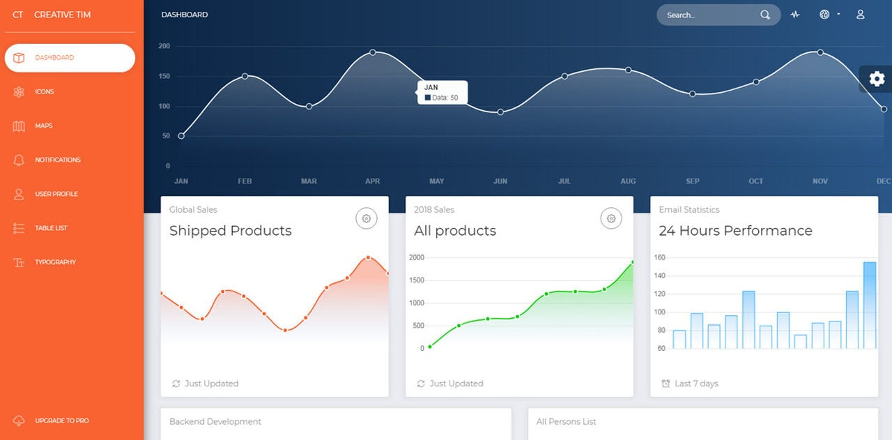Professional Dashboard
