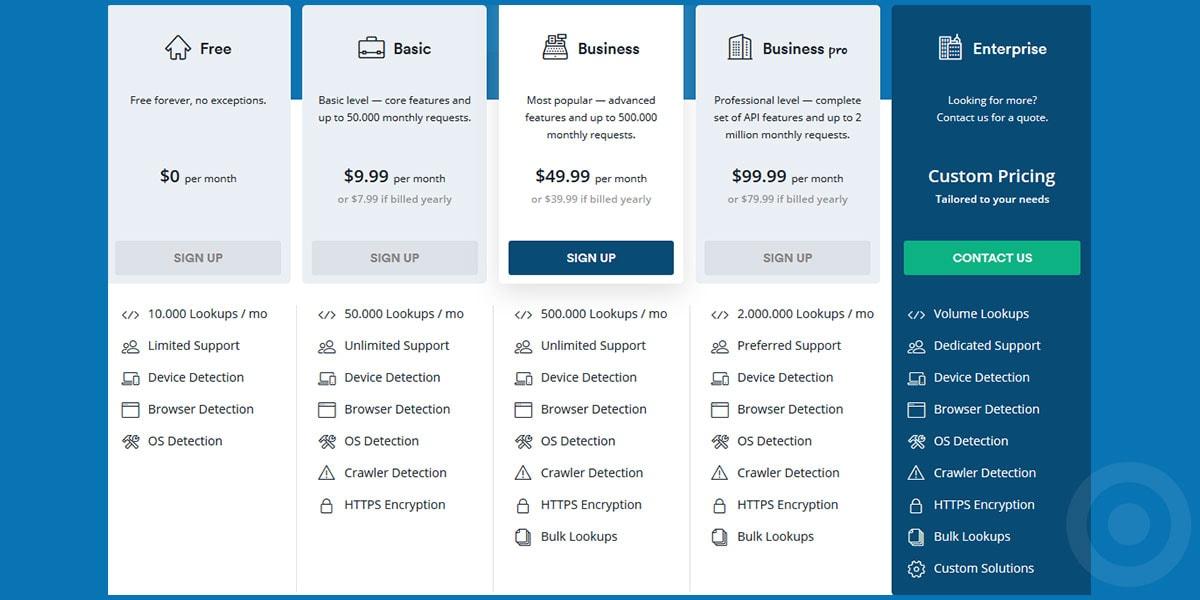 userstack.com Pricing