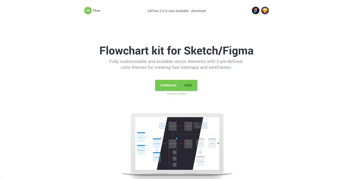 What makes a user flow a great UX tool?