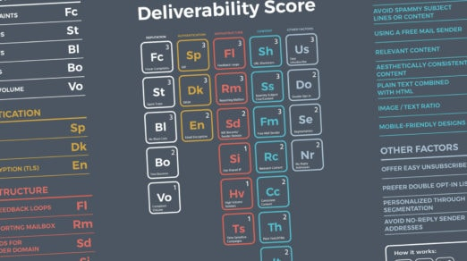 Guide to Email Deliverability: Best Practices and Tools to Avoid Spam Folders