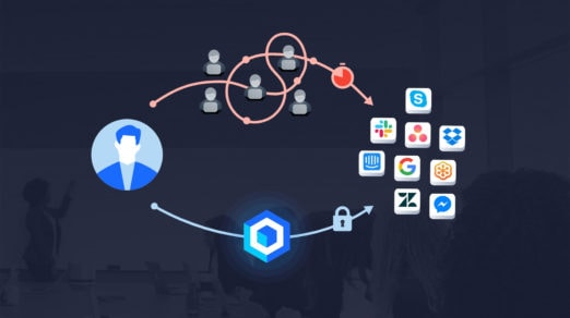 Teamstack Review: Free, Secure Cloud Identity Management