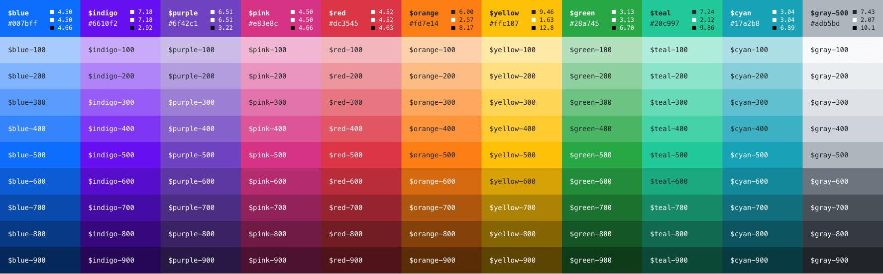 Bootstrap 5 Expanded Color Palette