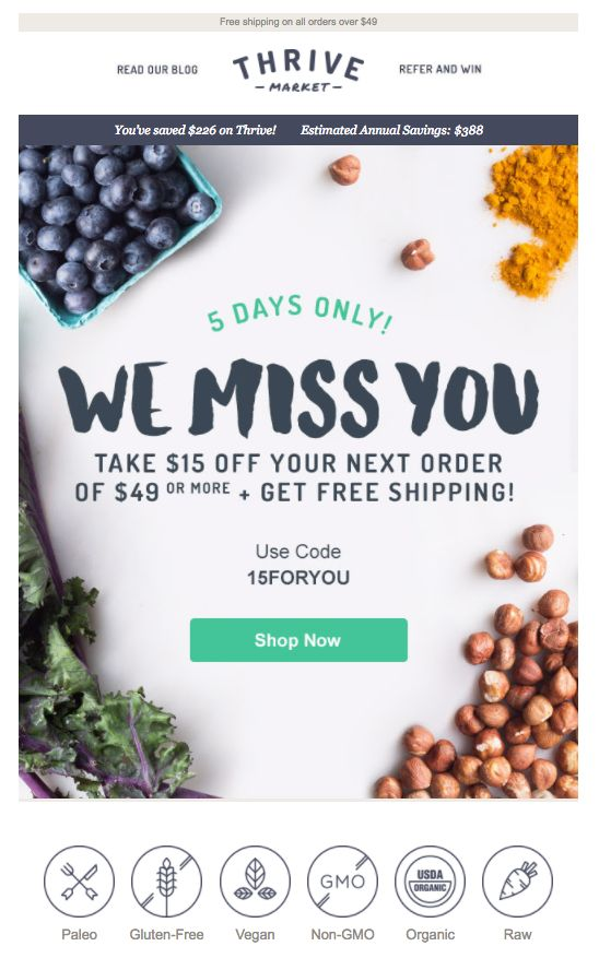 Win-back Email Example from Thrive